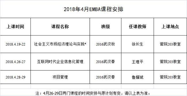 华中科技大学EMBA2018年4月课程安排