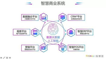 长江商学院EMBA《新商业文明100人》