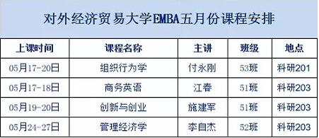 对外经济贸易大学EMBA五月份课程安排