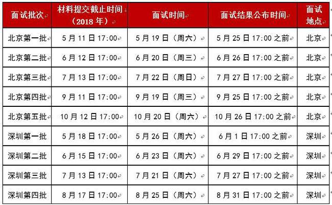 中国人民大学商学院EMBA提前批面试