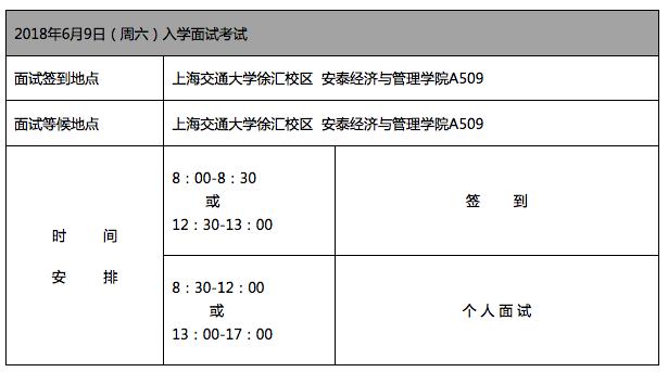 上海交通大学EMBA面试