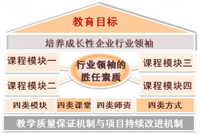 2020年江西财经大学EMBA教育学院高级工商管理硕士EMBA招生简章