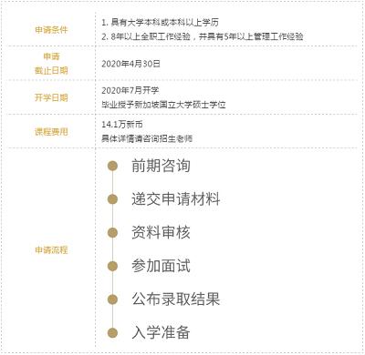 新加坡国立大学中文EMBA课程申请流程