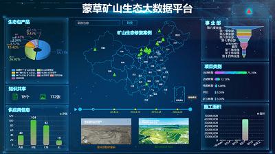 蒙草矿山生态大数据平台界面