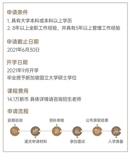 新加坡国立大学EMBA报考流程