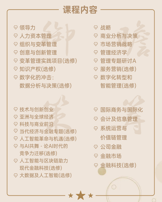 新加坡国立大学中文EMBA课程拥有39个细分行业